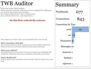 TWB_Auditor_update