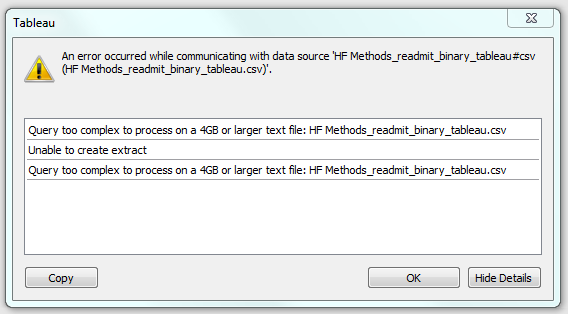 Figure 1 - Unable to update the Tableau data extract