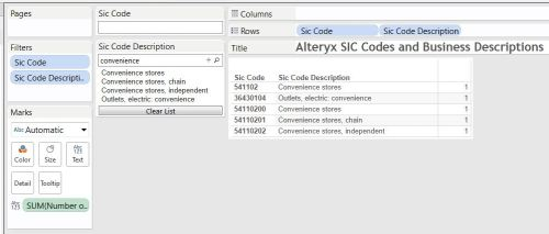 "Figure 2 - Alteryx SIC businesses having the term ""convenience"" in the description."