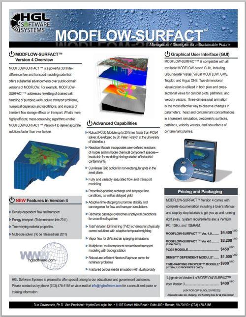 Modflow-surfact