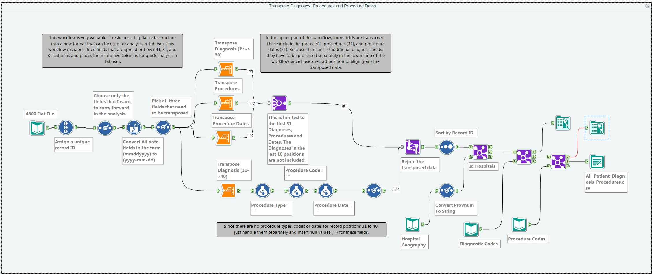 trashed 2 besides Theory Of Everything What Is It All About furthermore Flat Design Powerpoint Timeline also Diagrama Causa Efecto2 besides How And Why Alteryx And Tableau Allow Me To Innovate Part 2. on dice diagram