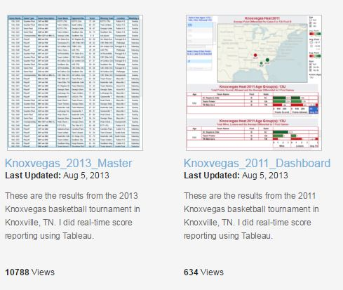 Figure 2 - 2011 and 2013 Knoxvegas Heat results in the form of Tableau Public workbooks.