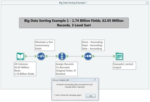 Figure 1a - Big Data Sorting Example in Alteryx, a Three-Level Sort.