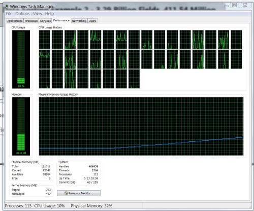 Figure 3 - CPU and RAM Consumption During Sorting Test.