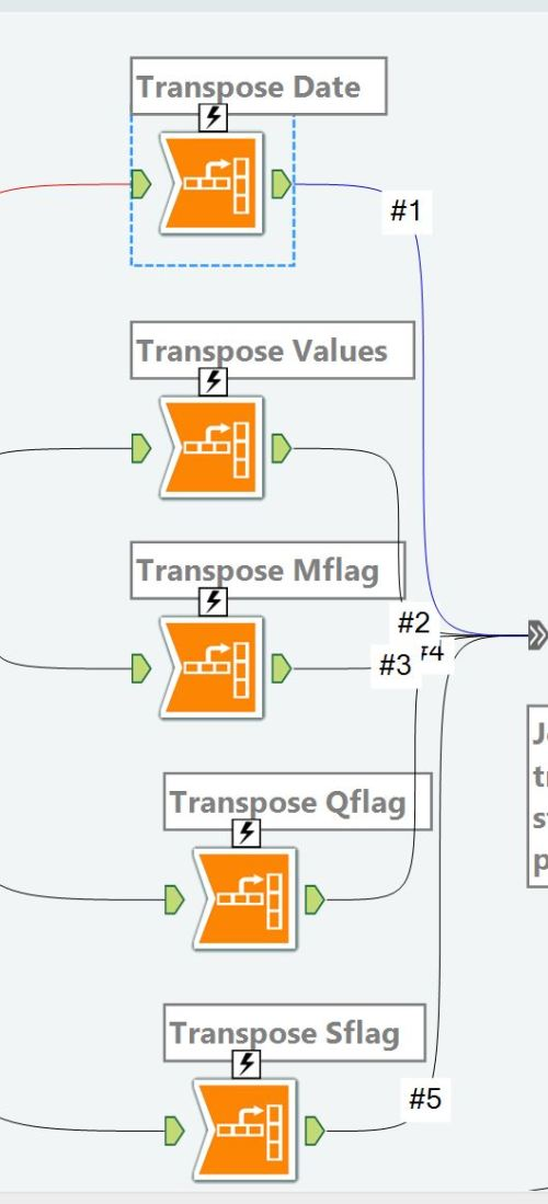 Step7_multiple_transposes
