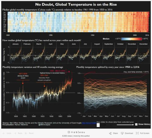 global_climate