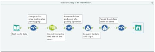 Rounding_to_the_dollar