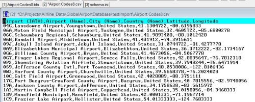 airport_codes