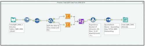 Process_total_qbr