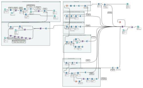 First_workflow