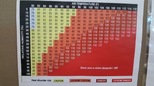 heat_index