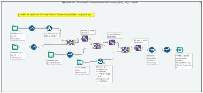 processing_station_data