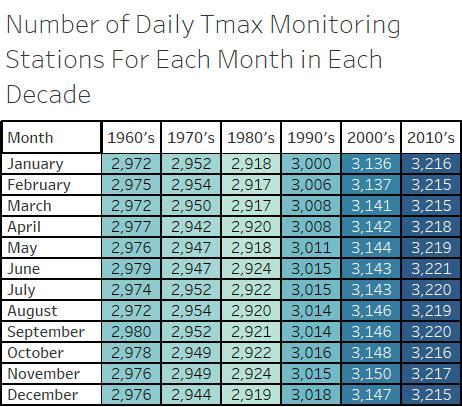 total-monitoring