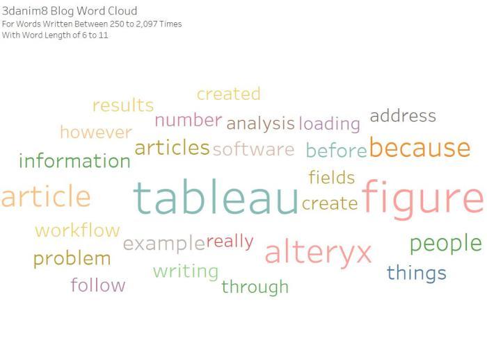 word-cloud
