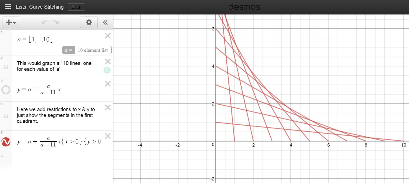 Pure Sweetness: The @Desmos Graphing Calculator   Go To