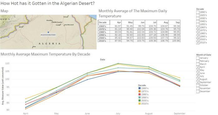 Altergian_Desert