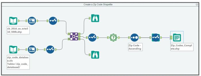 Zip_Code_Shapefile_Creation