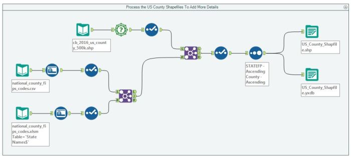 Alteryx_Workflow